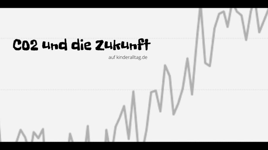 CO2 und die Zukunft auf kinderalltag.de